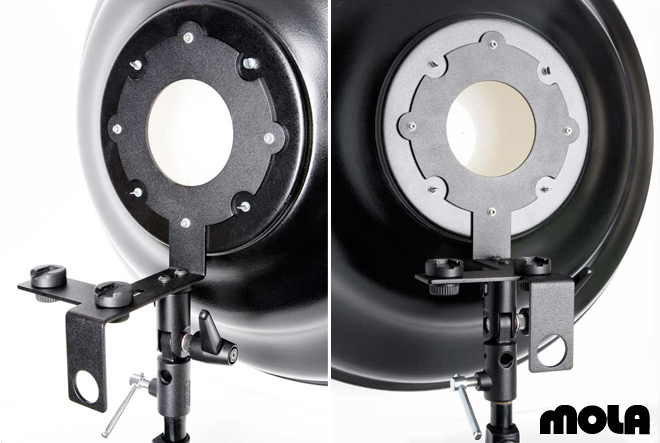 News: Mola Lumi Bracket